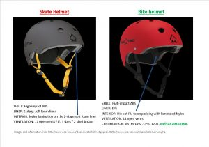 Skate vs Bike Helmet